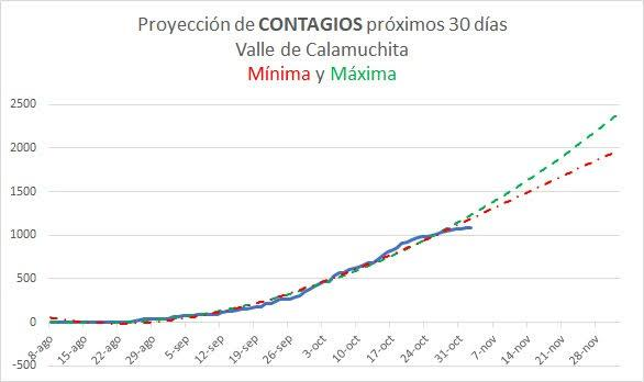 IMG-20201102-WA0337