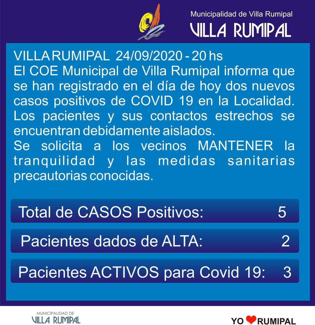 Nuevos casos covid Rumipal 24-9-20