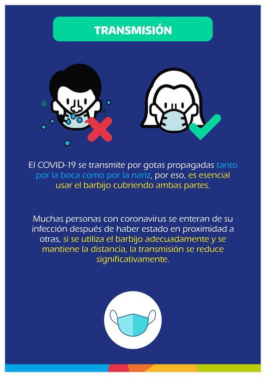 Guia Pacientes COVID-19 (Hospital Eva Per+¦n) 2_page-0006