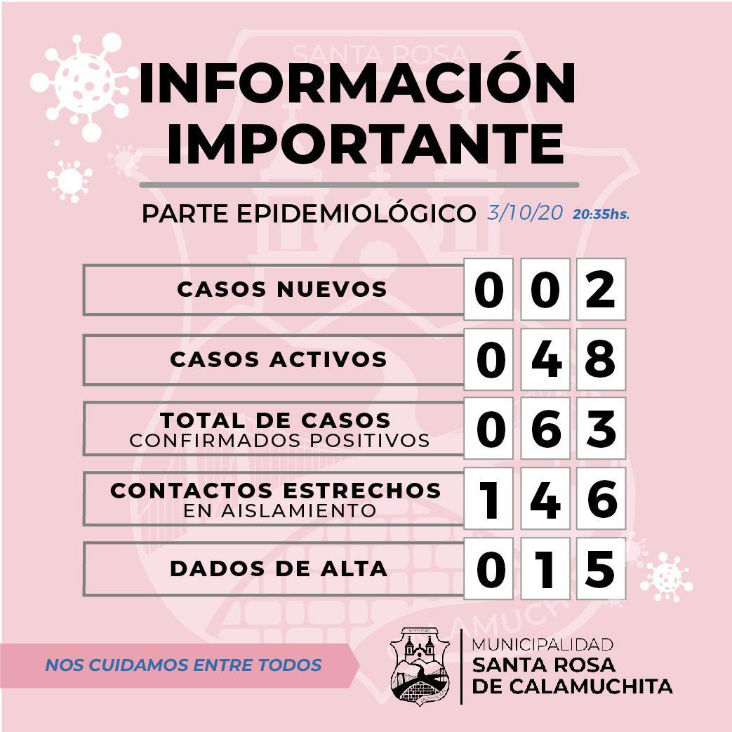 casos covid santa rosa 3-10-20