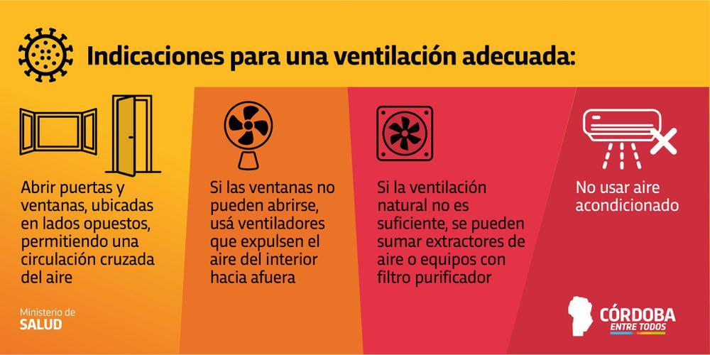 recomendaciones ventilacion covid